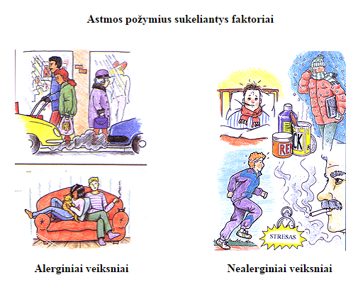 astma3